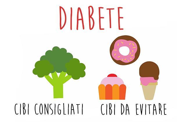 diabete-cibi_1450462663